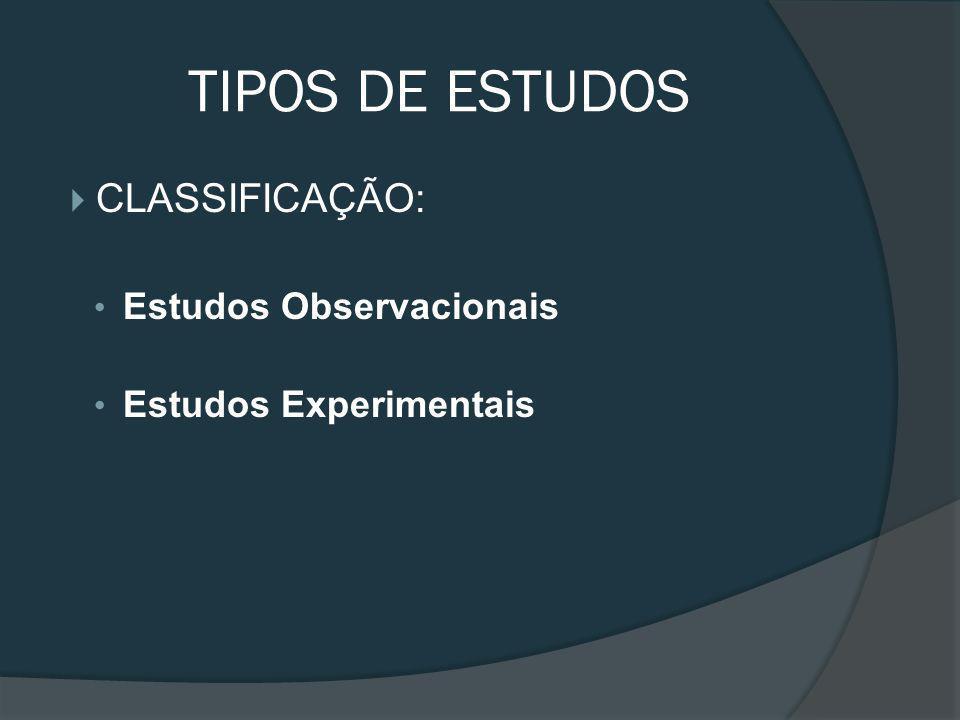CLASSIFICAÇÃO: Estudos Observacionais Estudos Experimentais TIPOS DE ESTUDOS