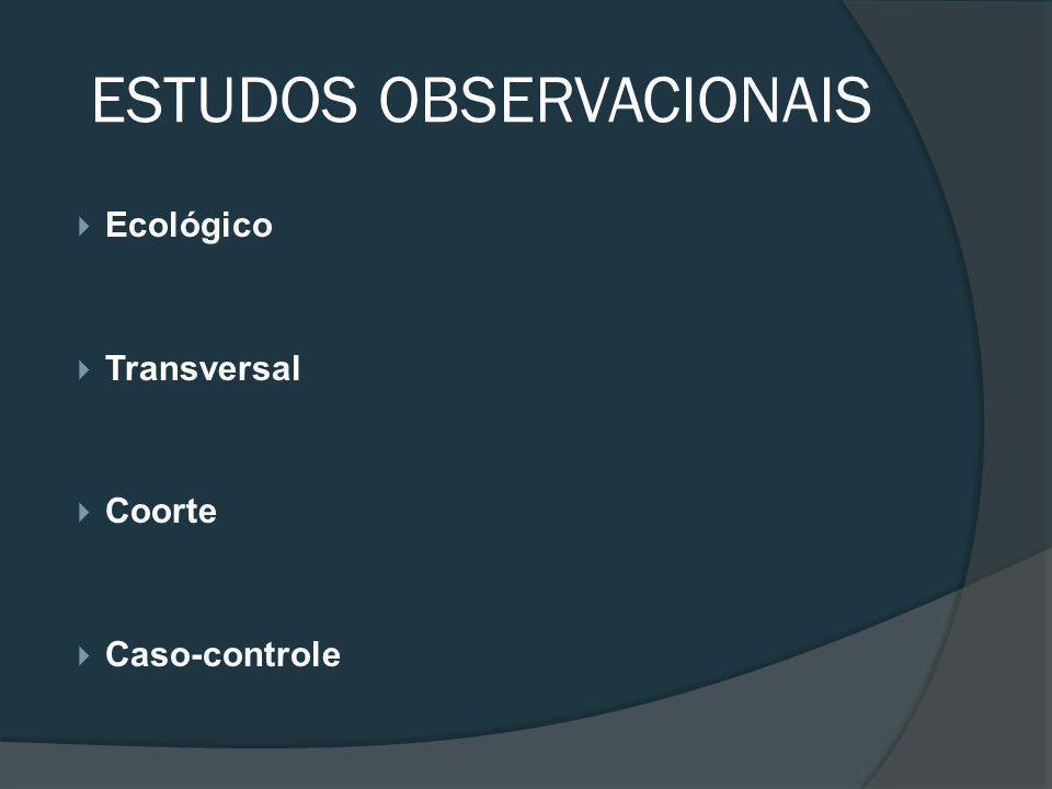 Ecológico Transversal Coorte Caso-controle ESTUDOS OBSERVACIONAIS