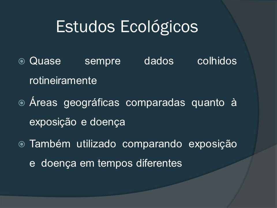 Quase sempre dados colhidos rotineiramente Áreas geográficas comparadas quanto à exposição e doença Também utilizado comparando exposição e doença em tempos diferentes Estudos Ecológicos