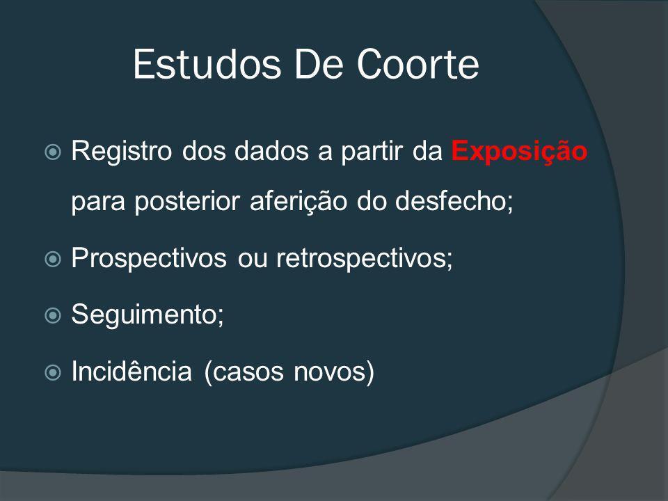 Registro dos dados a partir da Exposição para posterior aferição do desfecho; Prospectivos ou retrospectivos; Seguimento; Incidência (casos novos) Estudos De Coorte