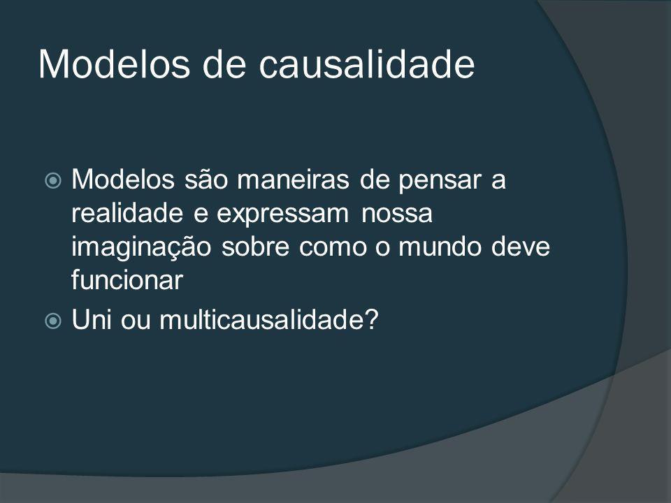Modelos de causalidade Modelos são maneiras de pensar a realidade e expressam nossa imaginação sobre como o mundo deve funcionar Uni ou multicausalidade?