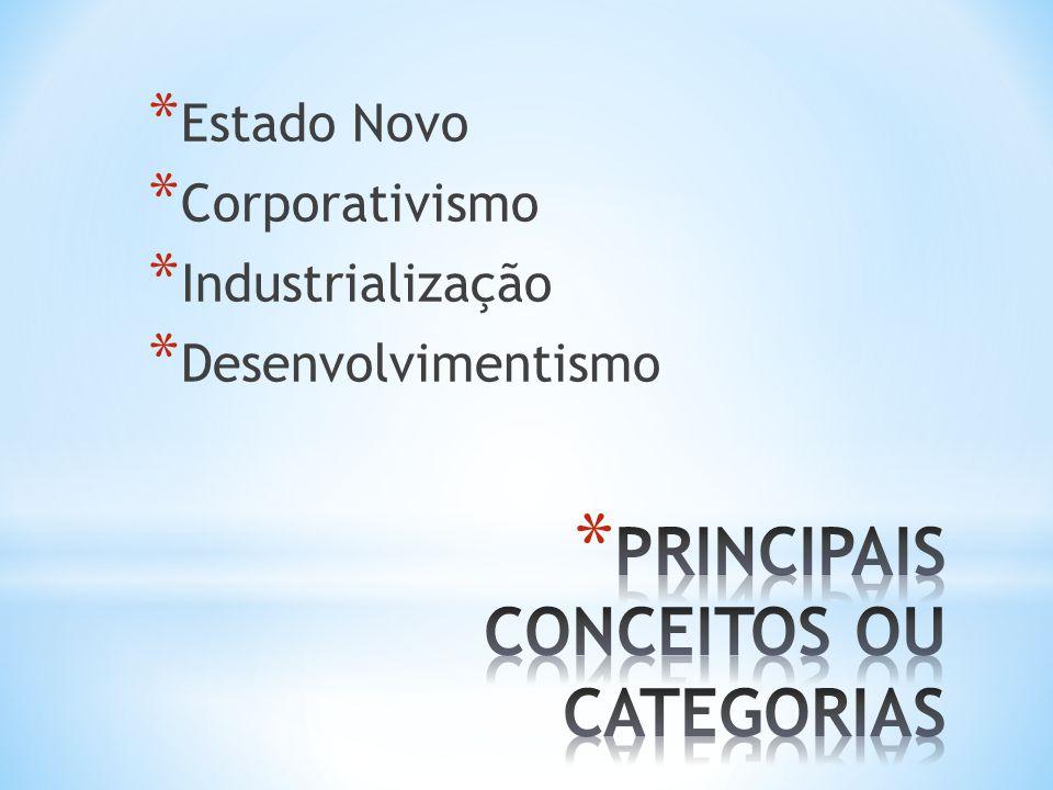 * Estado Novo * Corporativismo * Industrialização * Desenvolvimentismo