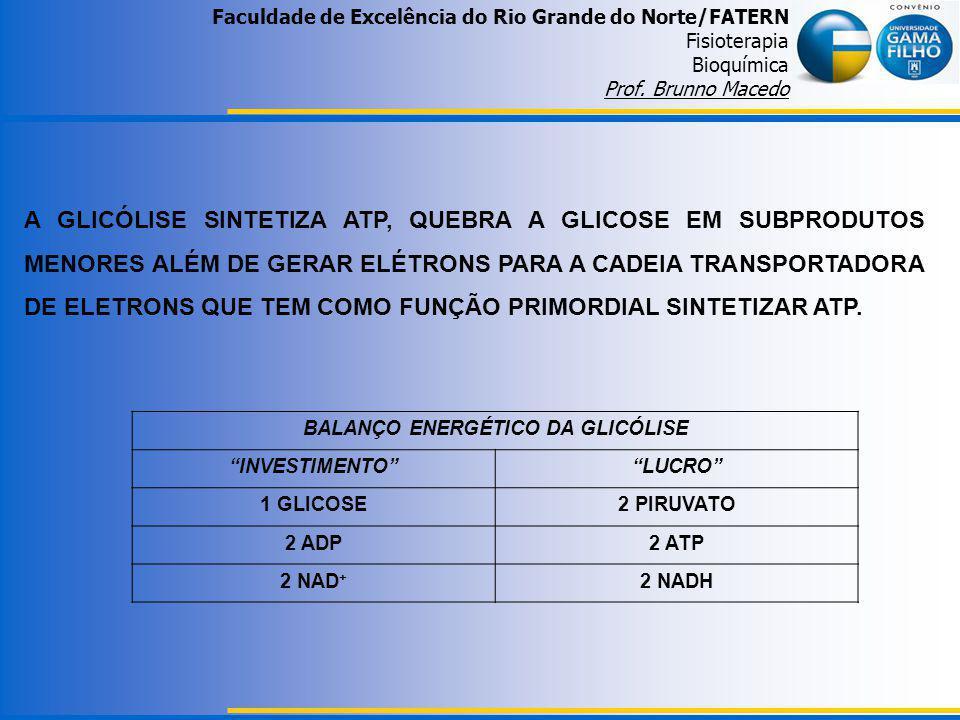 Faculdade de Excelência do Rio Grande do Norte/FATERN Fisioterapia Bioquímica Prof. Brunno Macedo A GLICÓLISE SINTETIZA ATP, QUEBRA A GLICOSE EM SUBPR