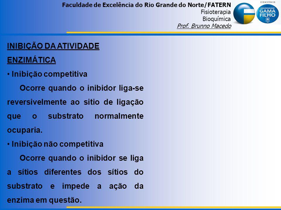 Faculdade de Excelência do Rio Grande do Norte/FATERN Fisioterapia Bioquímica Prof. Brunno Macedo INIBIÇÃO DA ATIVIDADE ENZIMÁTICA Inibição competitiv