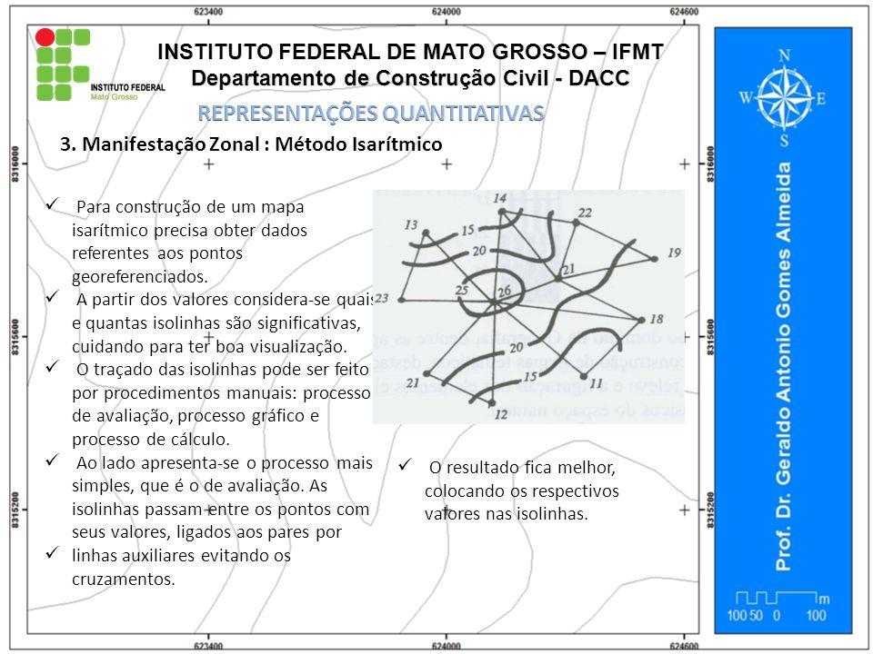 3. Manifestação Zonal : Método Isarítmico Para construção de um mapa isarítmico precisa obter dados referentes aos pontos georeferenciados. A partir d