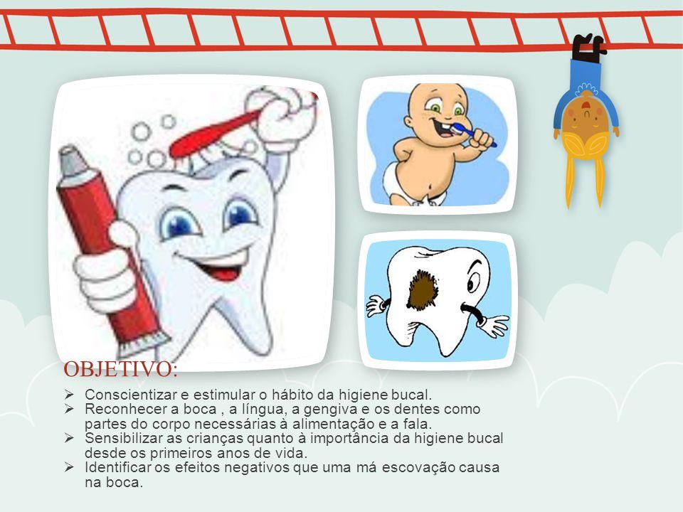 Conscientizar e estimular o hábito da higiene bucal. Reconhecer a boca, a língua, a gengiva e os dentes como partes do corpo necessárias à alimentação