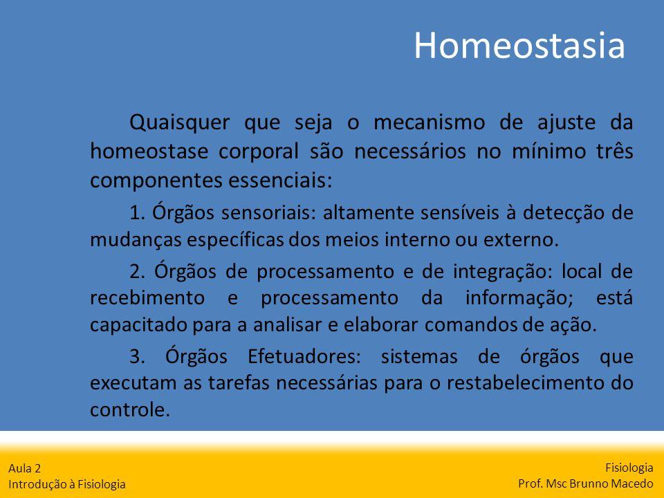 Homeostasia Fisiologia Prof. Msc Brunno Macedo Aula 2 Introdução à Fisiologia Quaisquer que seja o mecanismo de ajuste da homeostase corporal são nece