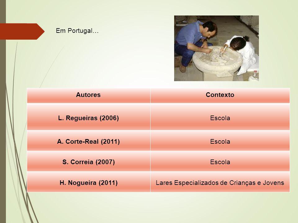 Em Portugal… AutoresContexto L. Regueiras (2006)Escola A. Corte-Real (2011)Escola S. Correia (2007)Escola H. Nogueira (2011)Lares Especializados de Cr