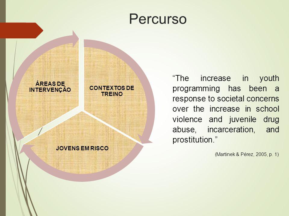 Percurso CONTEXTOS DE TREINO JOVENS EM RISCO ÁREAS DE INTERVENÇÃO The increase in youth programming has been a response to societal concerns over the
