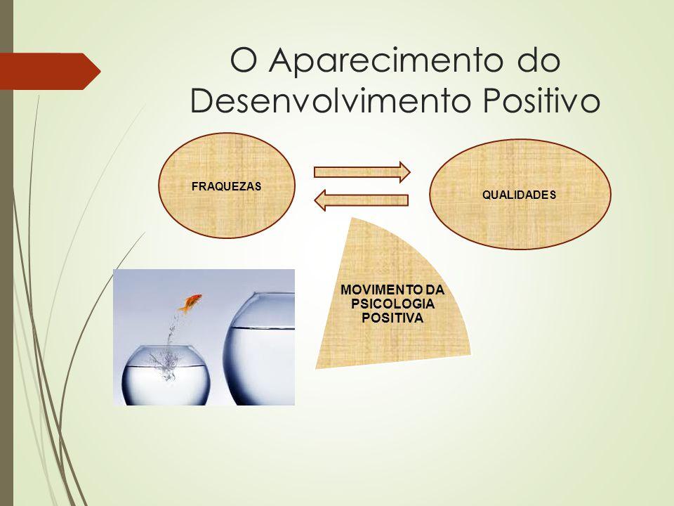 O Aparecimento do Desenvolvimento Positivo FRAQUEZAS QUALIDADES MOVIMENTO DA PSICOLOGIA POSITIVA
