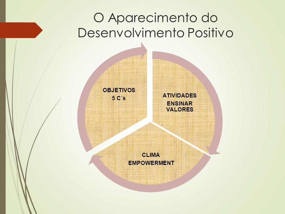 O Aparecimento do Desenvolvimento Positivo ATIVIDADES ENSINAR VALORES CLIMA EMPOWERMENT OBJETIVOS 5 C´s