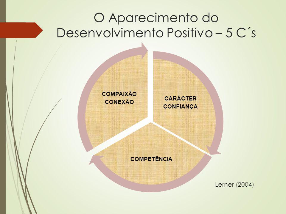 O Aparecimento do Desenvolvimento Positivo – 5 C´s CARÁCTER CONFIANÇA COMPETÊNCIA COMPAIXÃO CONEXÃO Lerner (2004)