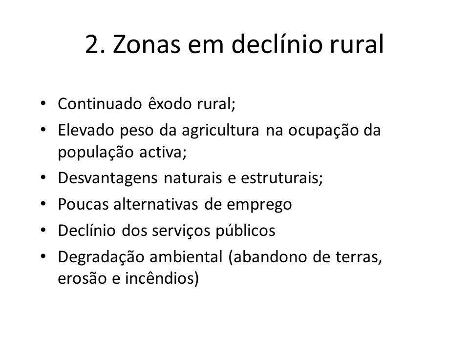 2. Zonas em declínio rural Continuado êxodo rural; Elevado peso da agricultura na ocupação da população activa; Desvantagens naturais e estruturais; P