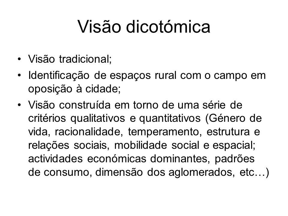 Visão dicotómica Visão tradicional; Identificação de espaços rural com o campo em oposição à cidade; Visão construída em torno de uma série de critéri