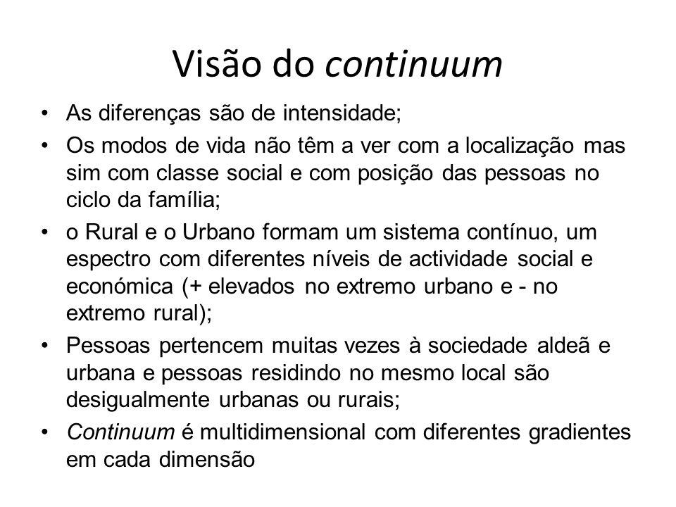 Visão do continuum As diferenças são de intensidade; Os modos de vida não têm a ver com a localização mas sim com classe social e com posição das pess