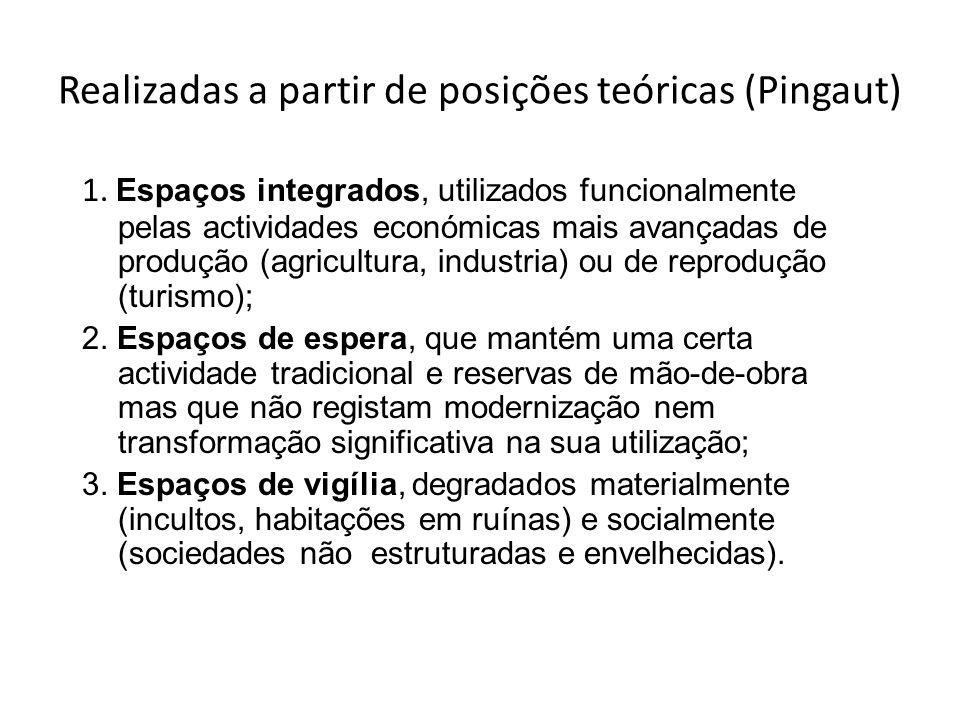 Realizadas a partir de posições teóricas (Pingaut) 1. Espaços integrados, utilizados funcionalmente pelas actividades económicas mais avançadas de pro