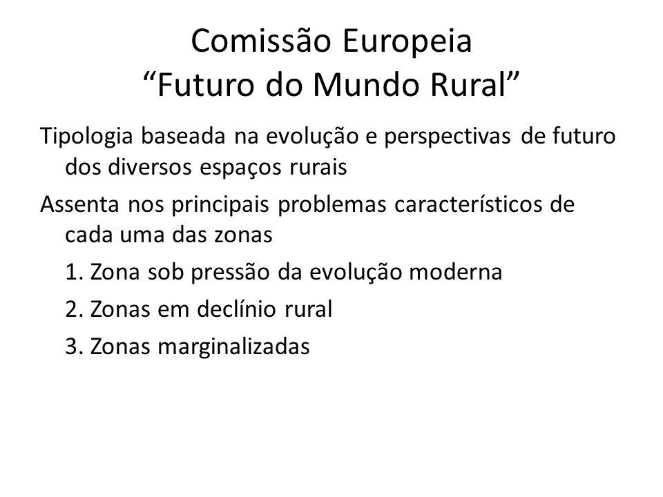 Comissão Europeia Futuro do Mundo Rural Tipologia baseada na evolução e perspectivas de futuro dos diversos espaços rurais Assenta nos principais prob