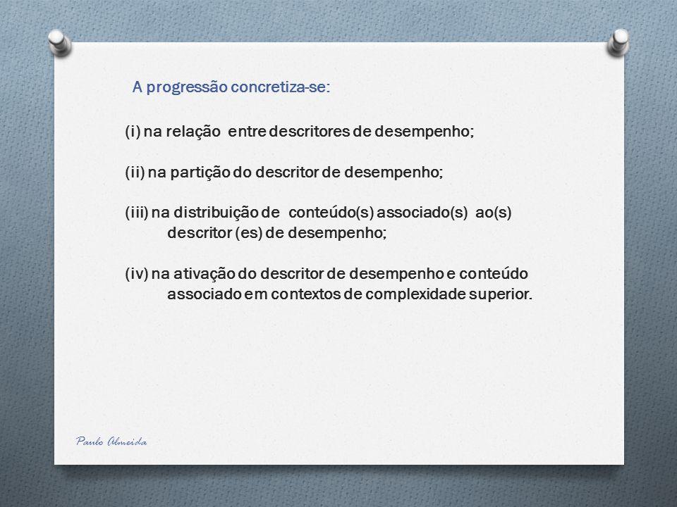 (i) na relação entre descritores de desempenho; (ii) na partição do descritor de desempenho; (iii) na distribuição de conteúdo(s) associado(s) ao(s) descritor (es) de desempenho; (iv) na ativação do descritor de desempenho e conteúdo associado em contextos de complexidade superior.