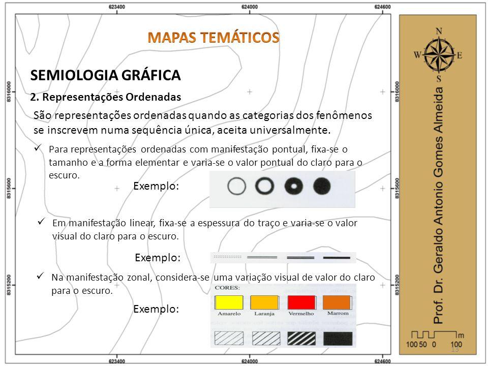 SEMIOLOGIA GRÁFICA 2. Representações Ordenadas São representações ordenadas quando as categorias dos fenômenos se inscrevem numa sequência única, acei