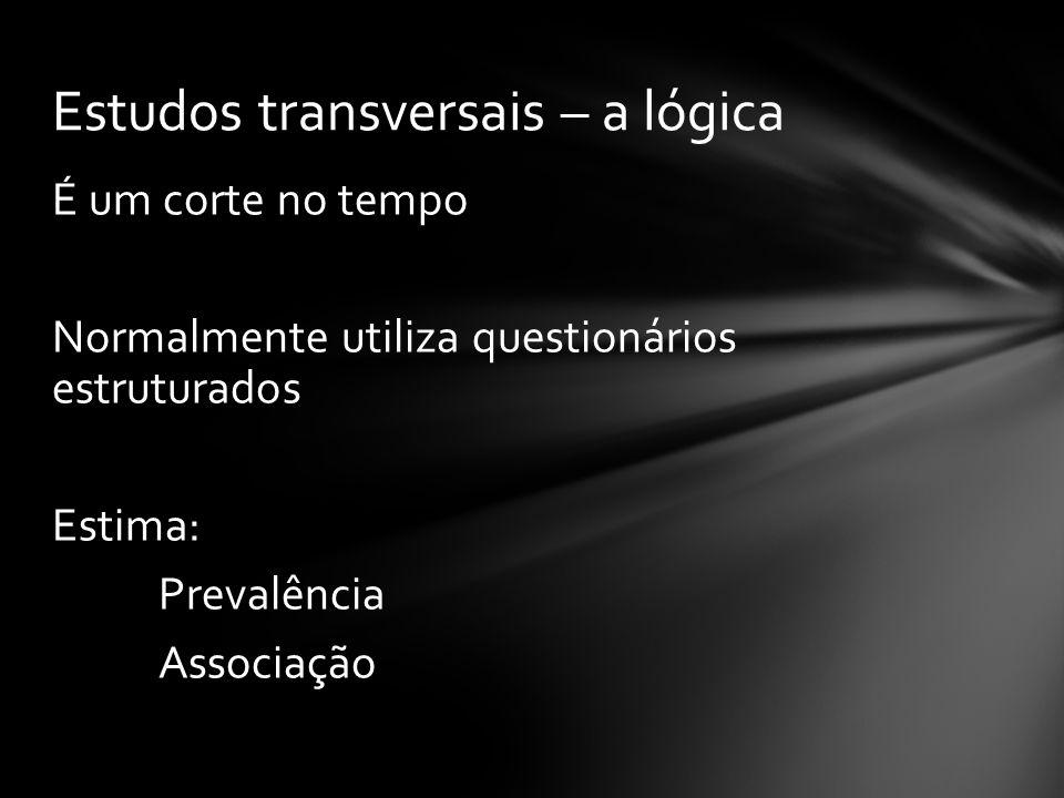 É um corte no tempo Normalmente utiliza questionários estruturados Estima: Prevalência Associação Estudos transversais – a lógica