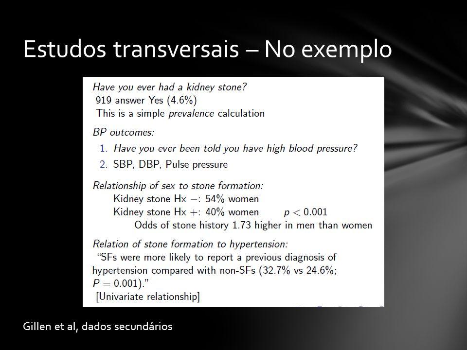 Estudos transversais – No exemplo Gillen et al, dados secundários