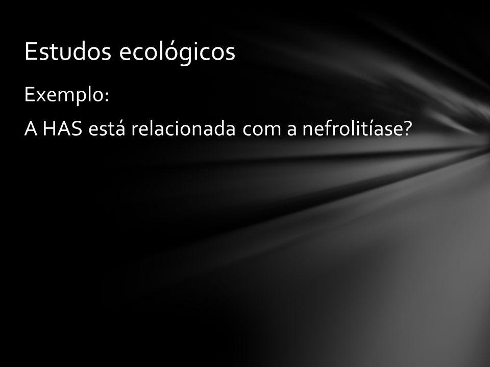 Exemplo: A HAS está relacionada com a nefrolitíase? Estudos ecológicos