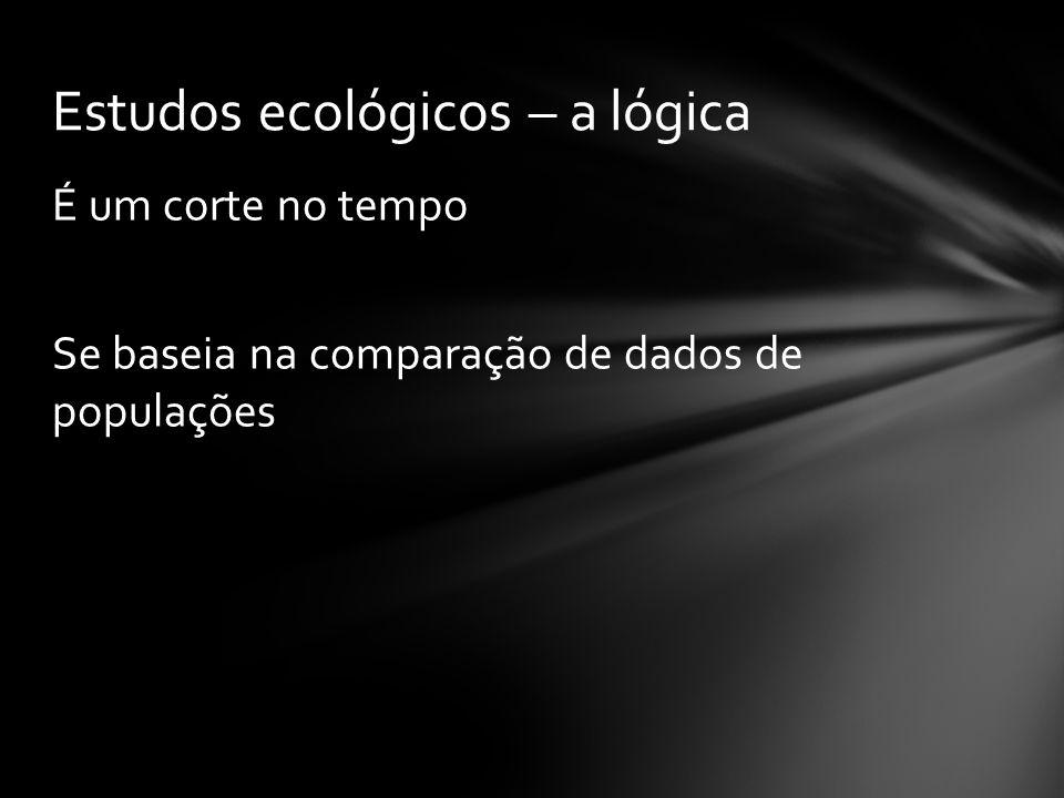 É um corte no tempo Se baseia na comparação de dados de populações Estudos ecológicos – a lógica