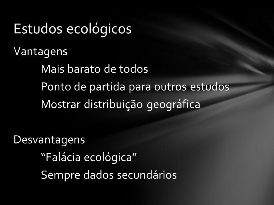 Vantagens Mais barato de todos Ponto de partida para outros estudos Mostrar distribuição geográfica Desvantagens Falácia ecológica Sempre dados secund