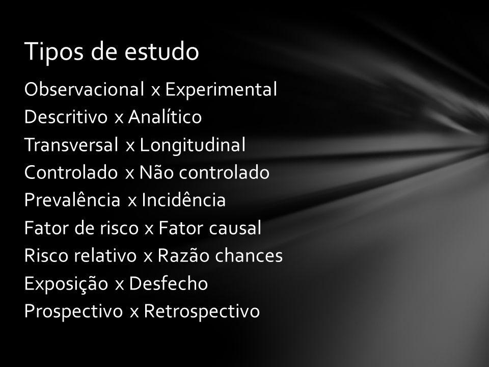 Observacional x Experimental Descritivo x Analítico Transversal x Longitudinal Controlado x Não controlado Prevalência x Incidência Fator de risco x F