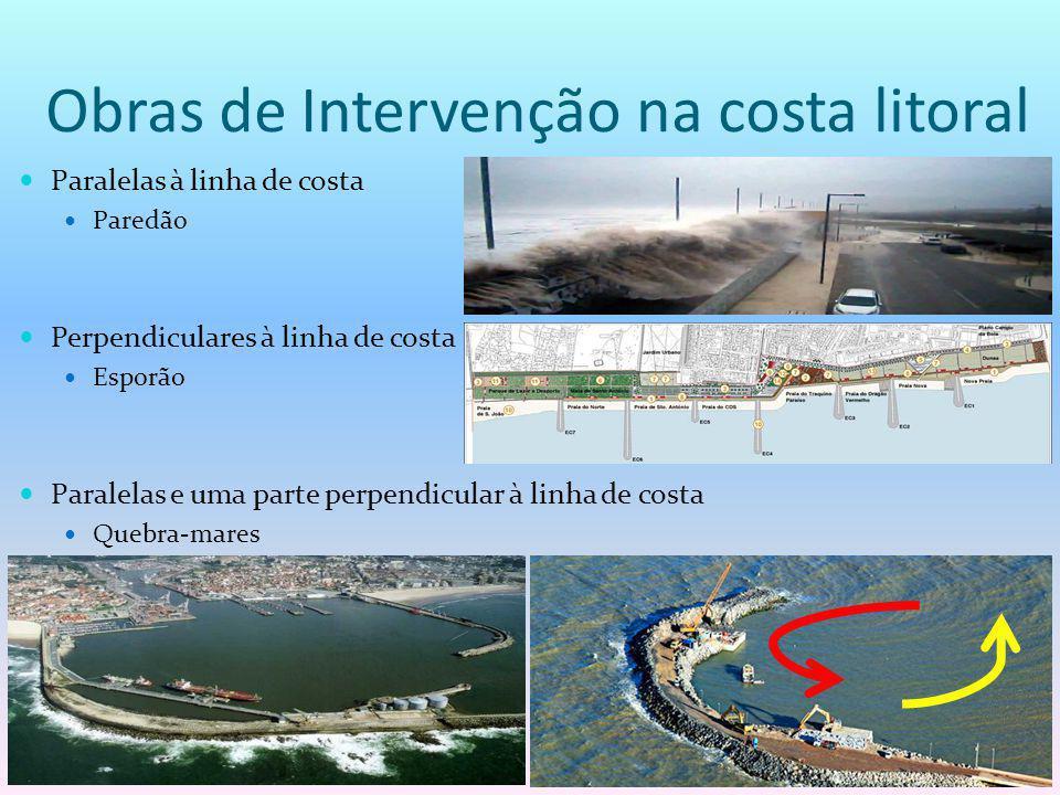 Obras de Intervenção na costa litoral Paralelas à linha de costa Paredão Perpendiculares à linha de costa Esporão Paralelas e uma parte perpendicular