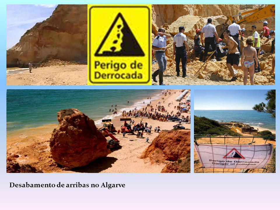 Desabamento de arribas no Algarve