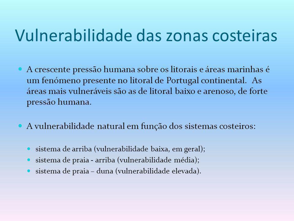 Vulnerabilidade das zonas costeiras A crescente pressão humana sobre os litorais e áreas marinhas é um fenómeno presente no litoral de Portugal contin