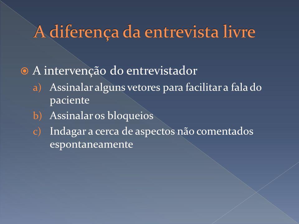 A intervenção do entrevistador a) Assinalar alguns vetores para facilitar a fala do paciente b) Assinalar os bloqueios c) Indagar a cerca de aspectos