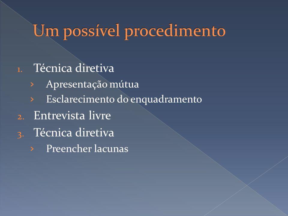 1. Técnica diretiva Apresentação mútua Esclarecimento do enquadramento 2. Entrevista livre 3. Técnica diretiva Preencher lacunas