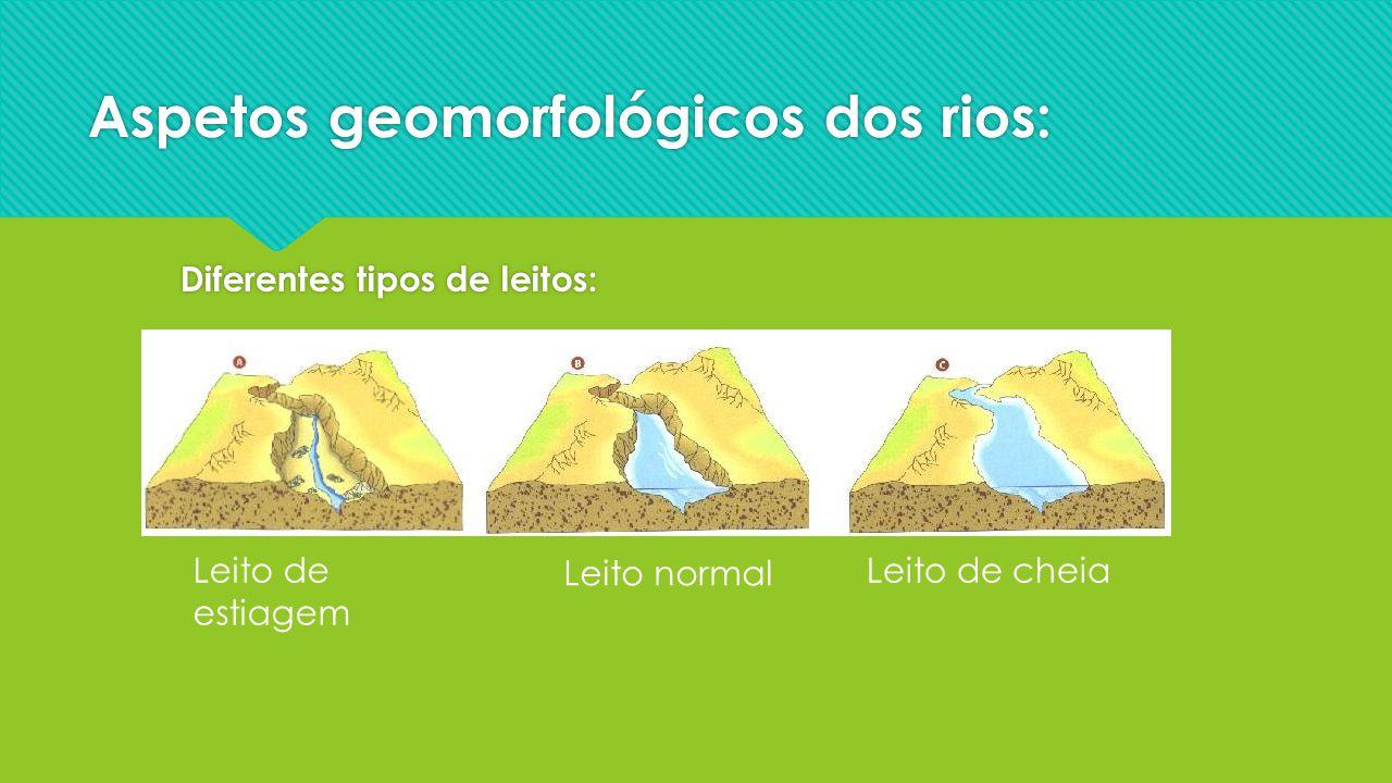 Aspetos geomorfológicos dos rios: Diferentes tipos de leitos: Leito de estiagem Leito normal Leito de cheia