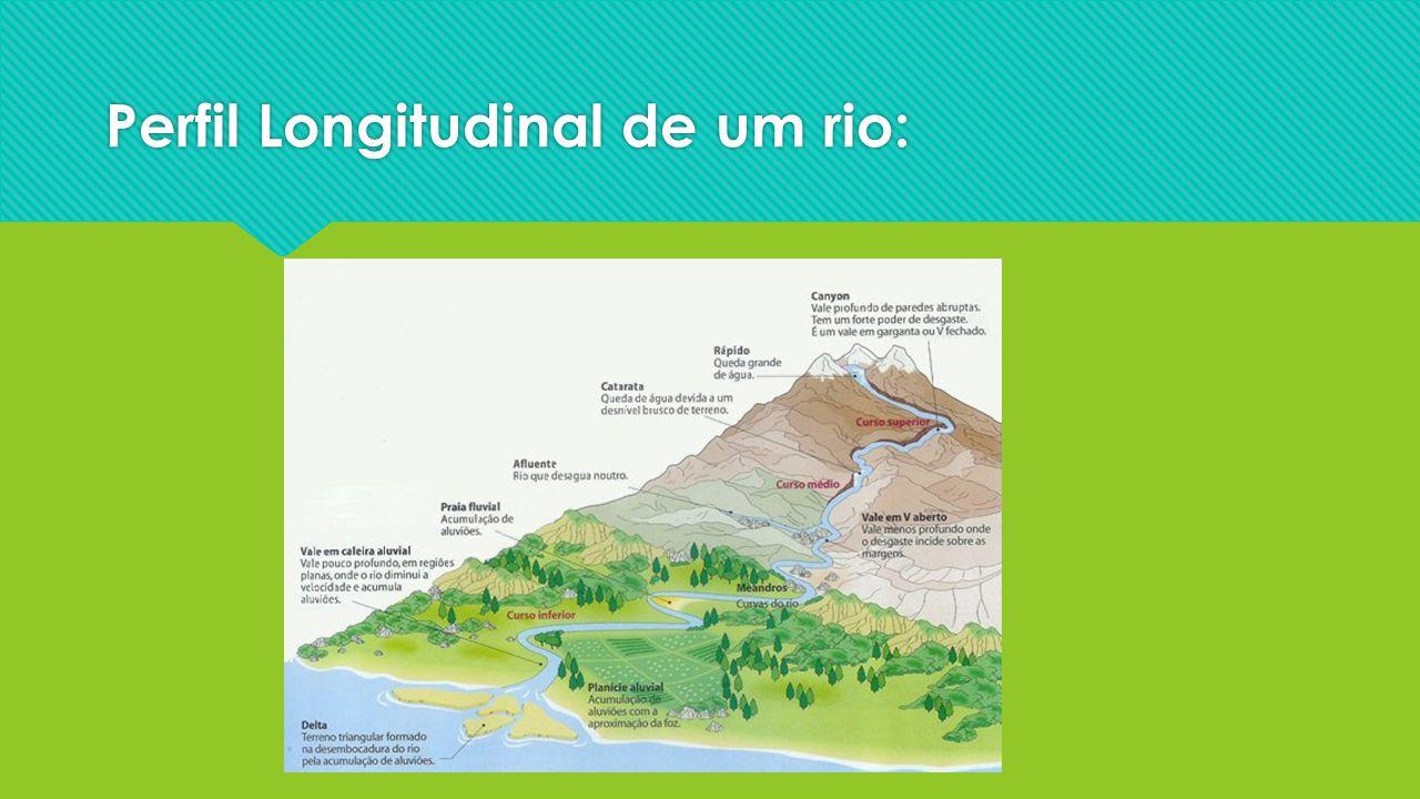 Perfil Longitudinal de um rio: