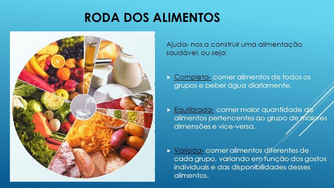 RODA DOS ALIMENTOS Ajuda- nos a construir uma alimentação saudável, ou seja: Completa- comer alimentos de todos os grupos e beber água diariamente. Eq