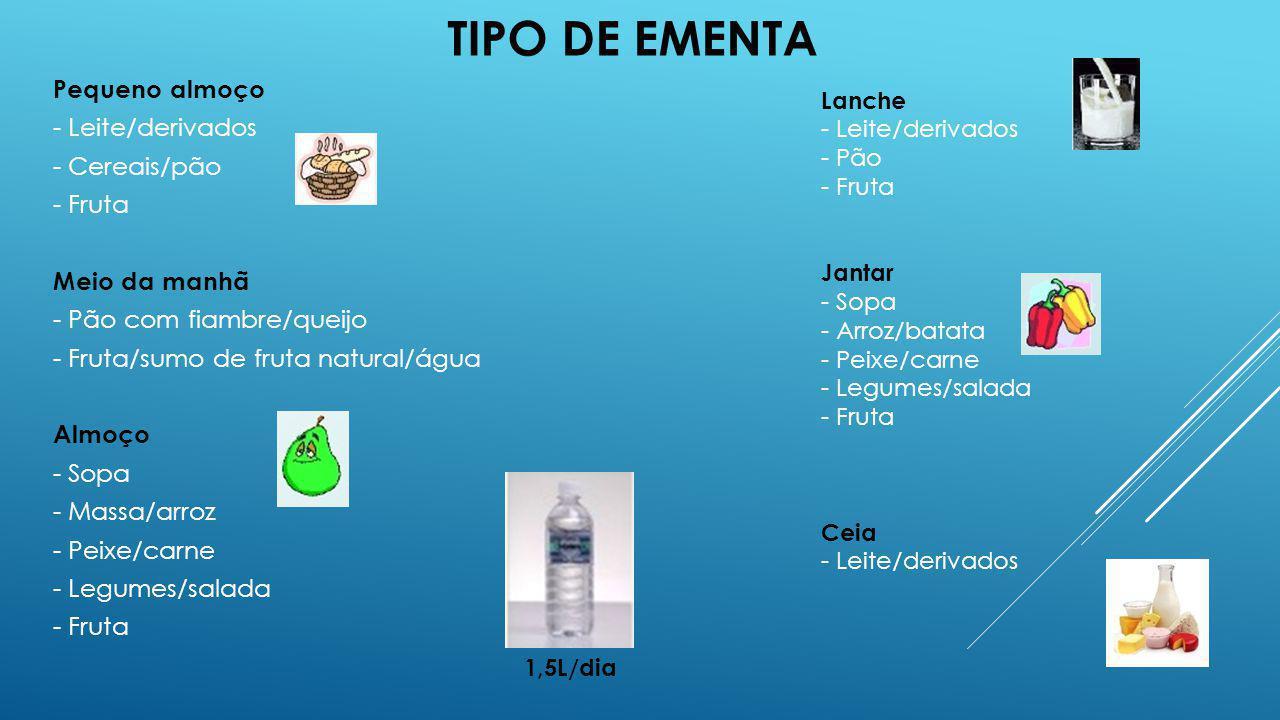 TIPO DE EMENTA Pequeno almoço - Leite/derivados - Cereais/pão - Fruta Meio da manhã - Pão com fiambre/queijo - Fruta/sumo de fruta natural/água Almoço