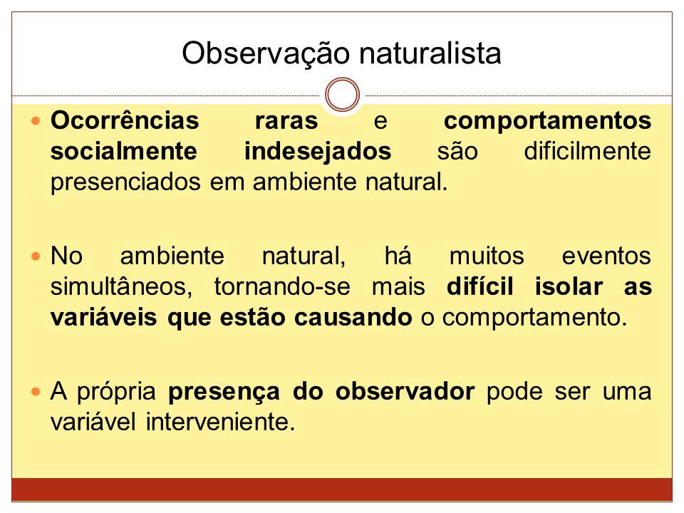 Observação naturalista Ocorrências raras e comportamentos socialmente indesejados são dificilmente presenciados em ambiente natural. No ambiente natur