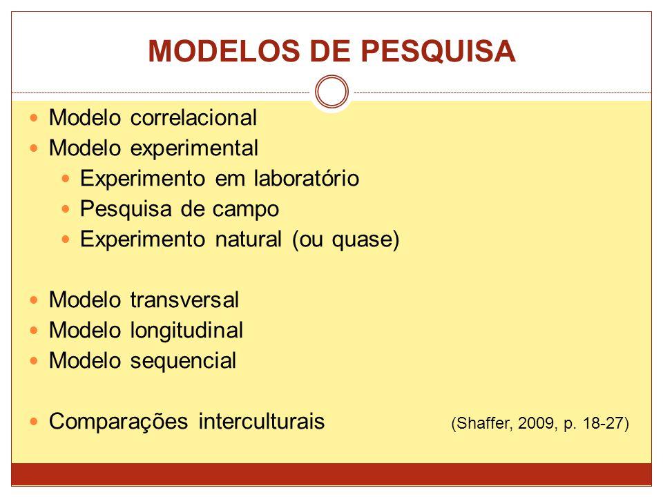 MODELOS DE PESQUISA Modelo correlacional Modelo experimental Experimento em laboratório Pesquisa de campo Experimento natural (ou quase) Modelo transversal Modelo longitudinal Modelo sequencial Comparações interculturais (Shaffer, 2009, p.