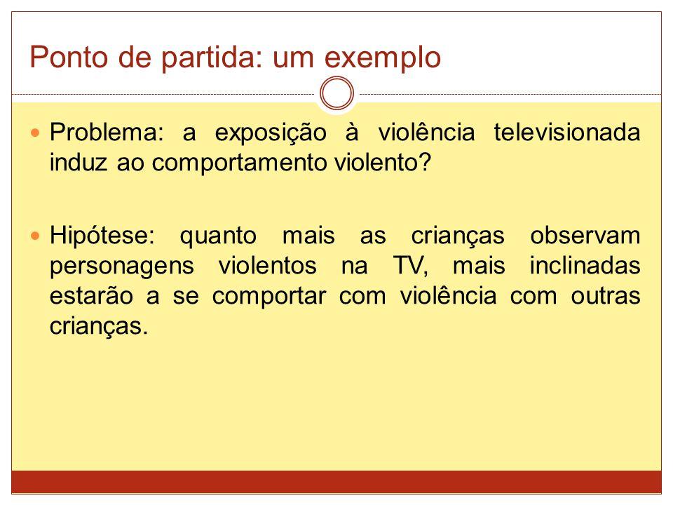 Ponto de partida: um exemplo Problema: a exposição à violência televisionada induz ao comportamento violento? Hipótese: quanto mais as crianças observ