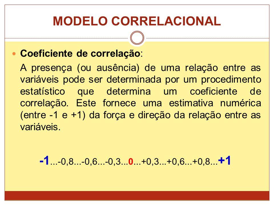 MODELO CORRELACIONAL Coeficiente de correlação: A presença (ou ausência) de uma relação entre as variáveis pode ser determinada por um procedimento estatístico que determina um coeficiente de correlação.