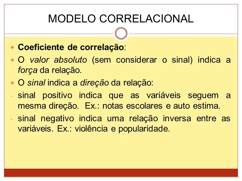 MODELO CORRELACIONAL Coeficiente de correlação: O valor absoluto (sem considerar o sinal) indica a força da relação. O sinal indica a direção da relaç