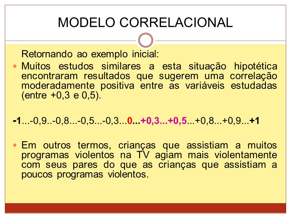 MODELO CORRELACIONAL Retornando ao exemplo inicial: Muitos estudos similares a esta situação hipotética encontraram resultados que sugerem uma correlação moderadamente positiva entre as variáveis estudadas (entre +0,3 e 0,5).