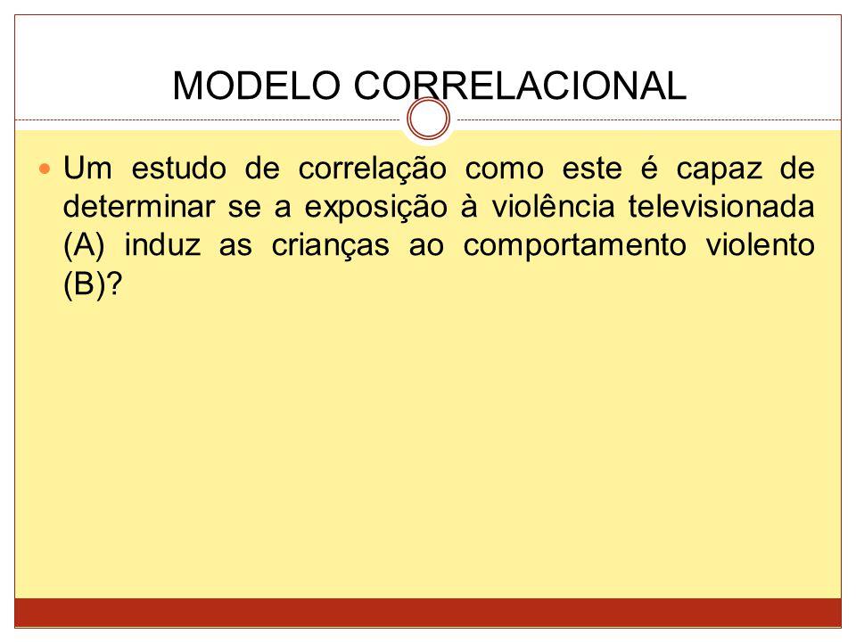 MODELO CORRELACIONAL Um estudo de correlação como este é capaz de determinar se a exposição à violência televisionada (A) induz as crianças ao comportamento violento (B)?