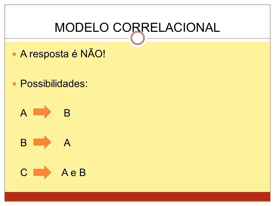 MODELO CORRELACIONAL A resposta é NÃO! Possibilidades: A B B A C A e B