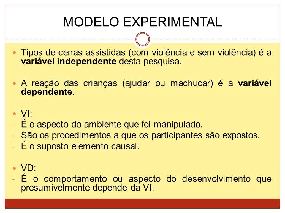 MODELO EXPERIMENTAL Tipos de cenas assistidas (com violência e sem violência) é a variável independente desta pesquisa. A reação das crianças (ajudar