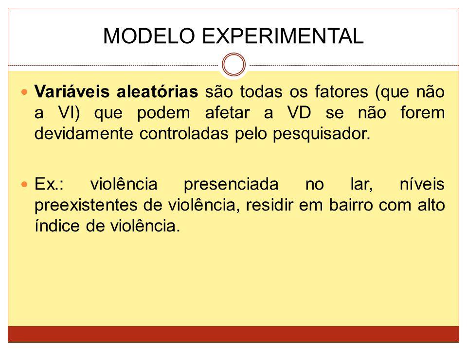 MODELO EXPERIMENTAL Variáveis aleatórias são todas os fatores (que não a VI) que podem afetar a VD se não forem devidamente controladas pelo pesquisad
