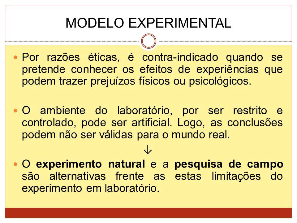 MODELO EXPERIMENTAL Por razões éticas, é contra-indicado quando se pretende conhecer os efeitos de experiências que podem trazer prejuízos físicos ou