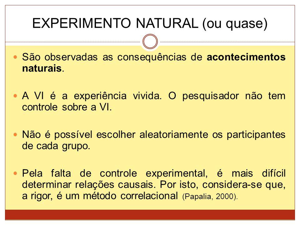 EXPERIMENTO NATURAL (ou quase) São observadas as consequências de acontecimentos naturais. A VI é a experiência vivida. O pesquisador não tem controle
